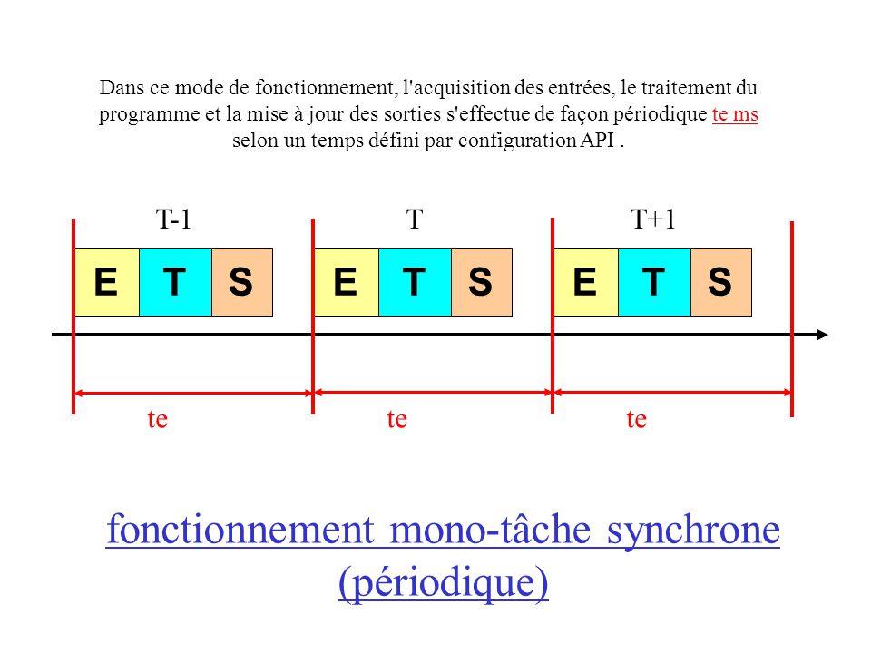 fonctionnement mono-tâche synchrone (périodique)