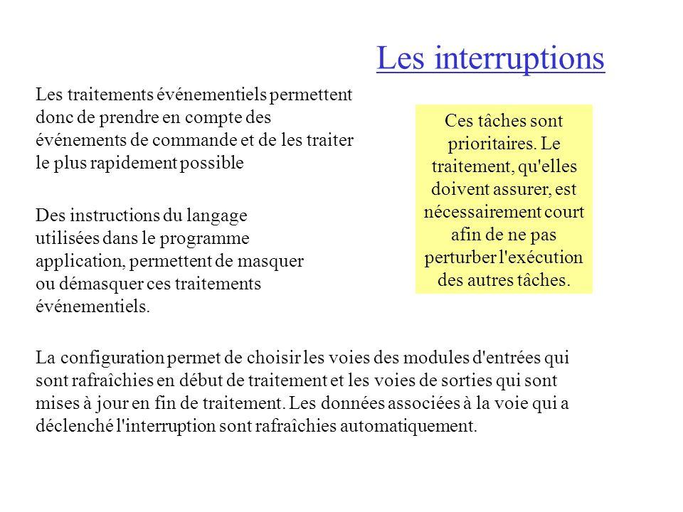 Les interruptions