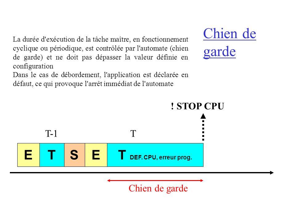 Chien de garde E T S E T DEF. CPU, erreur prog. ! STOP CPU T-1 T