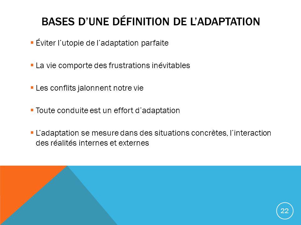 Bases d'une définition de l'adaptation