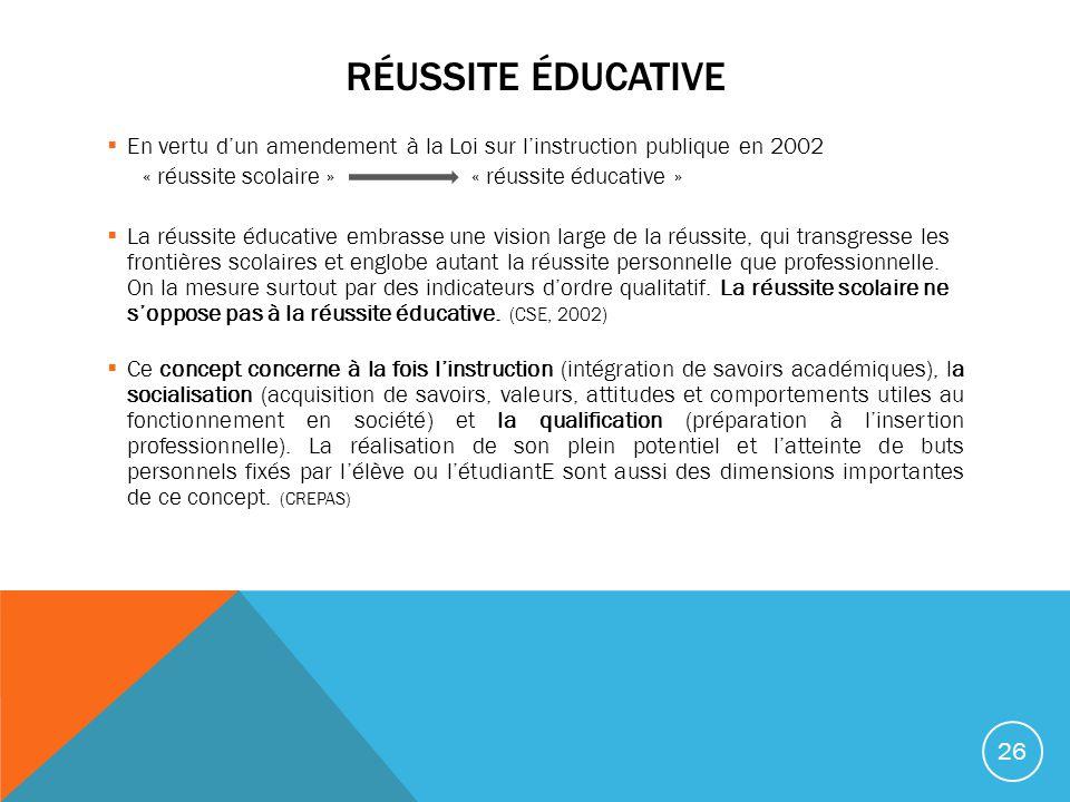 Réussite éducative En vertu d'un amendement à la Loi sur l'instruction publique en 2002.