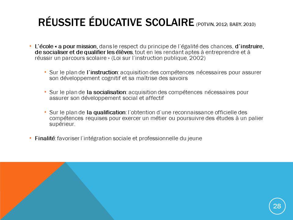 Réussite éducative scolaire (Potvin, 2012; Baby, 2010)