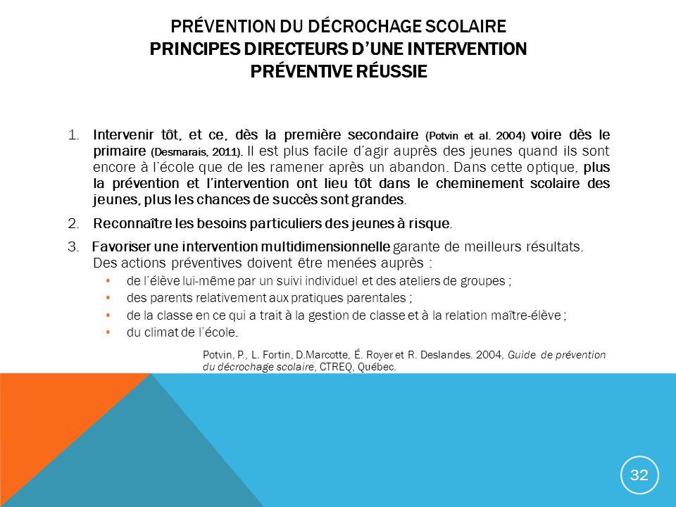 Prévention du décrochage scolaire Principes directeurs d'une intervention préventive réussie