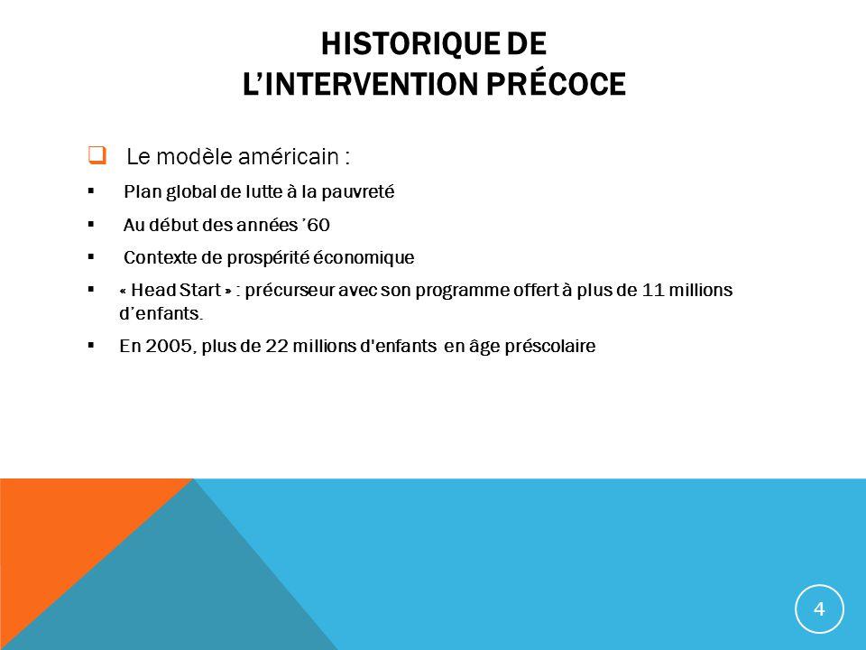 Historique de l'intervention précoce