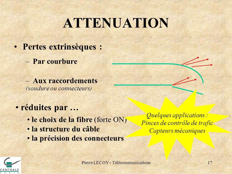 ATTENUATION Pertes extrinsèques : réduites par … Par courbure