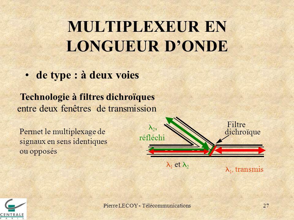 MULTIPLEXEUR EN LONGUEUR D'ONDE