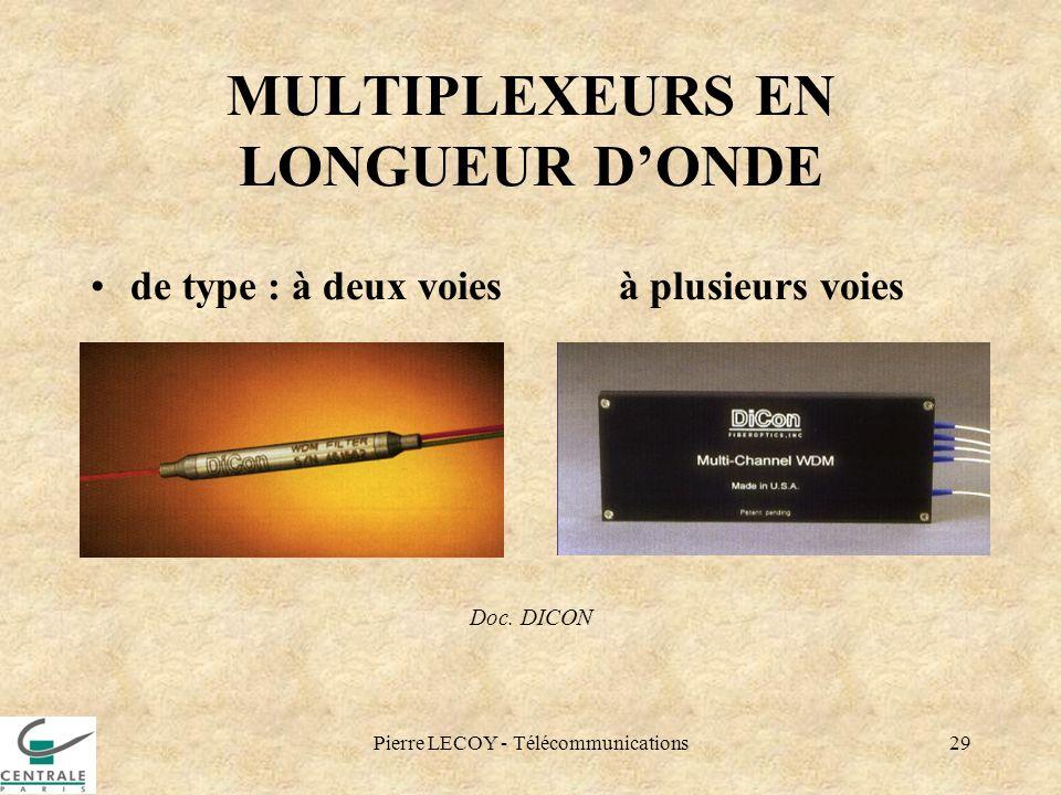 MULTIPLEXEURS EN LONGUEUR D'ONDE