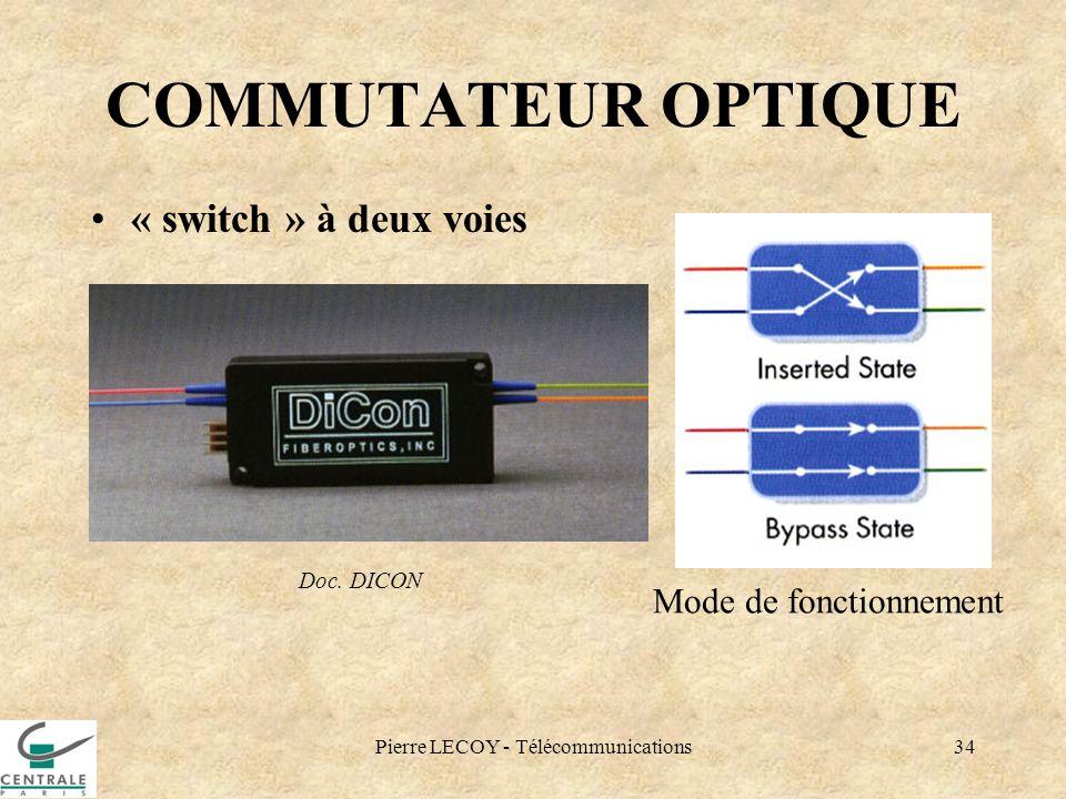 COMMUTATEUR OPTIQUE « switch » à deux voies Mode de fonctionnement