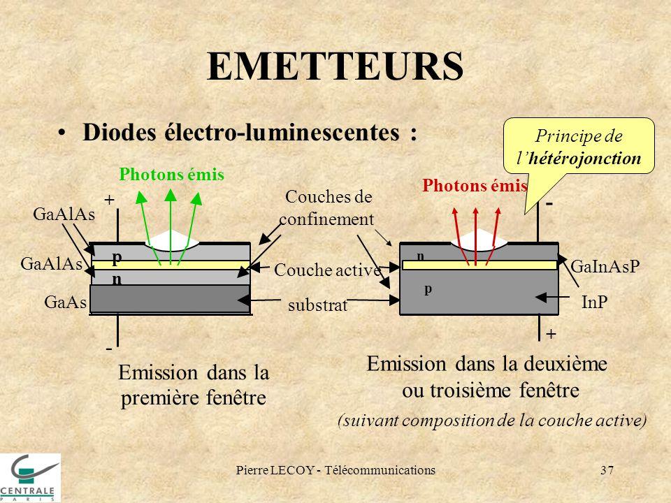 EMETTEURS Diodes électro-luminescentes : - - Emission dans la deuxième