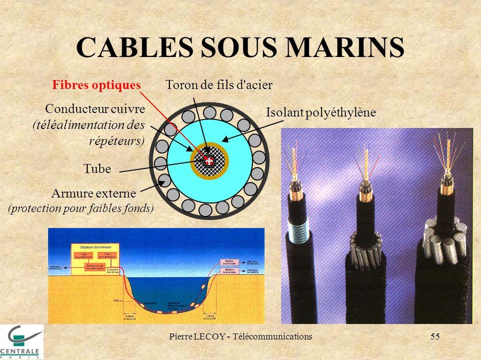 Pierre LECOY - Télécommunications
