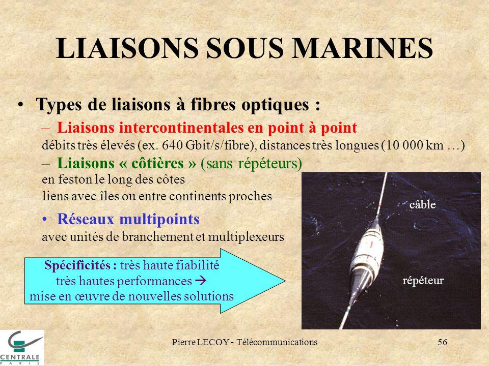 LIAISONS SOUS MARINES Types de liaisons à fibres optiques :