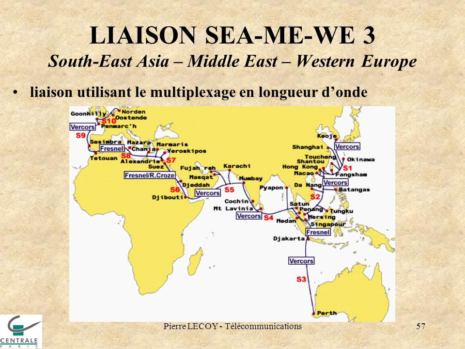 LIAISON SEA-ME-WE 3 South-East Asia – Middle East – Western Europe