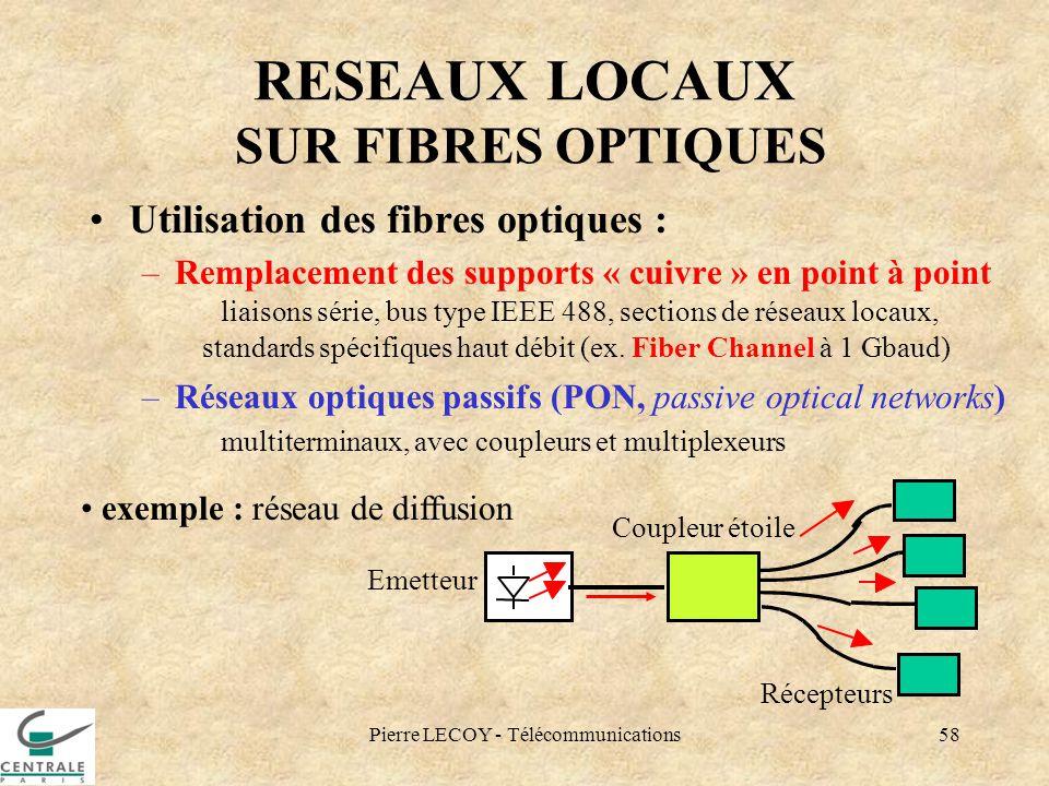RESEAUX LOCAUX SUR FIBRES OPTIQUES