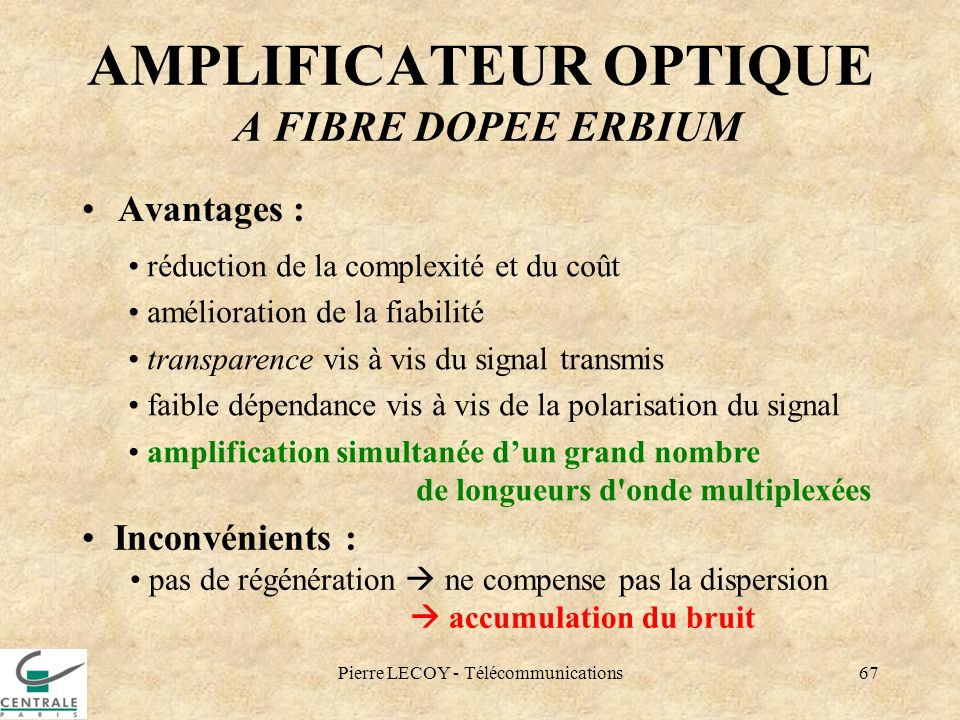 AMPLIFICATEUR OPTIQUE A FIBRE DOPEE ERBIUM