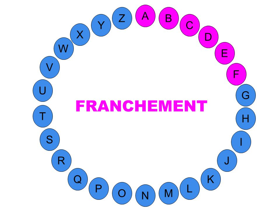 FRANCHEMENT A Z B Y C X D W E V F U G T H S I R J Q K P L O M N