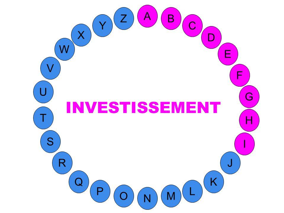 INVESTISSEMENT A Z B Y C X D W E V F U G T H S I R J Q K P L O M N