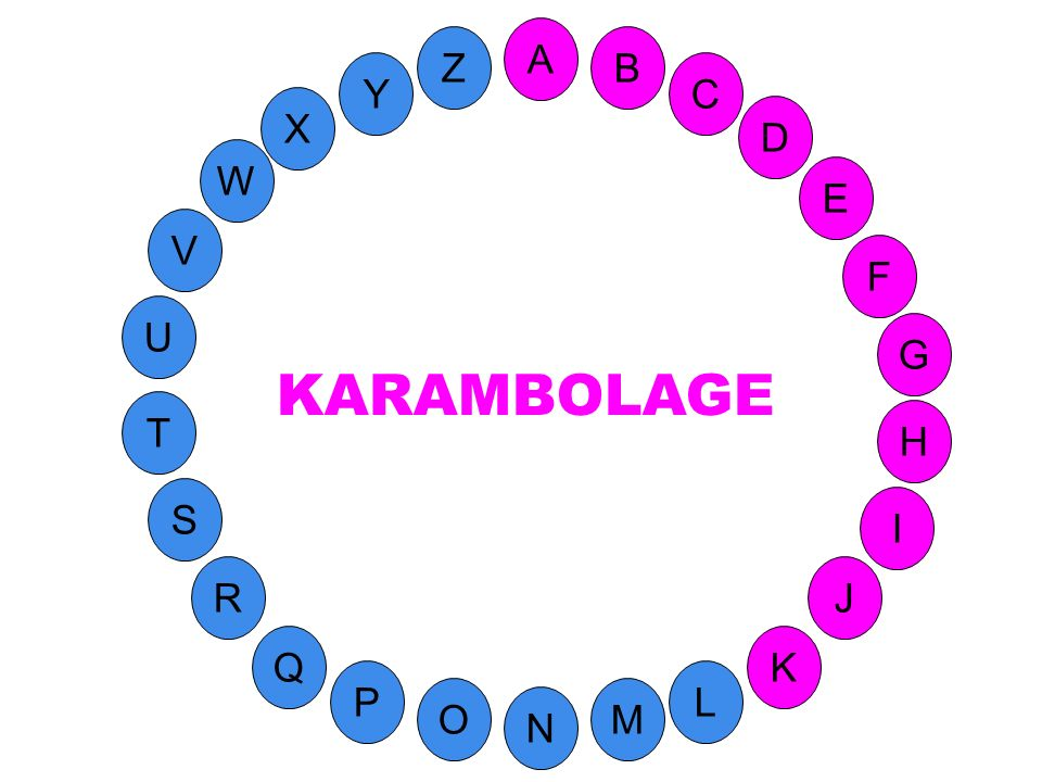 KARAMBOLAGE A Z B Y C X D W E V F U G T H S I R J Q K P L O M N