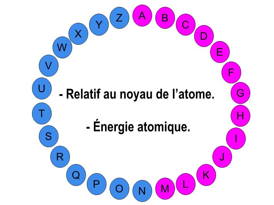 - Relatif au noyau de l'atome.