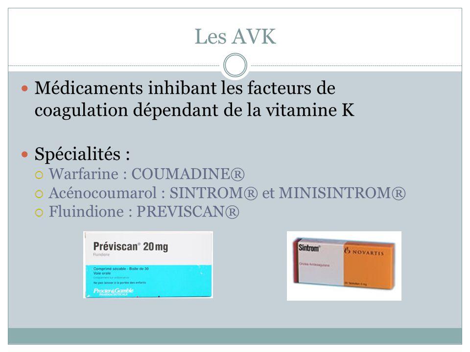 Les AVK Médicaments inhibant les facteurs de