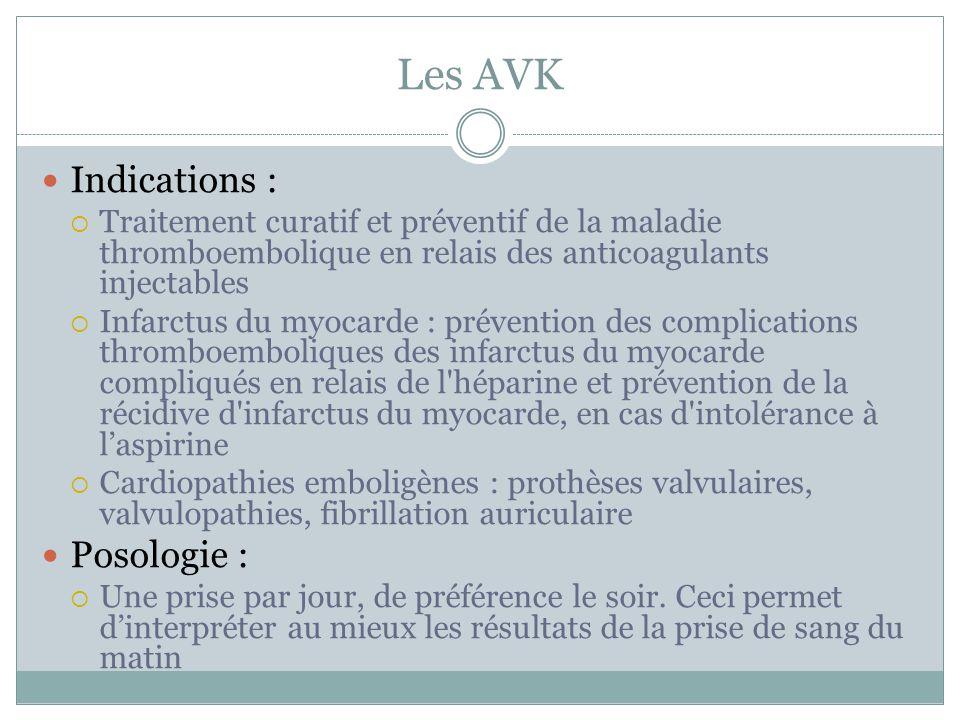 Les AVK Indications : Posologie :