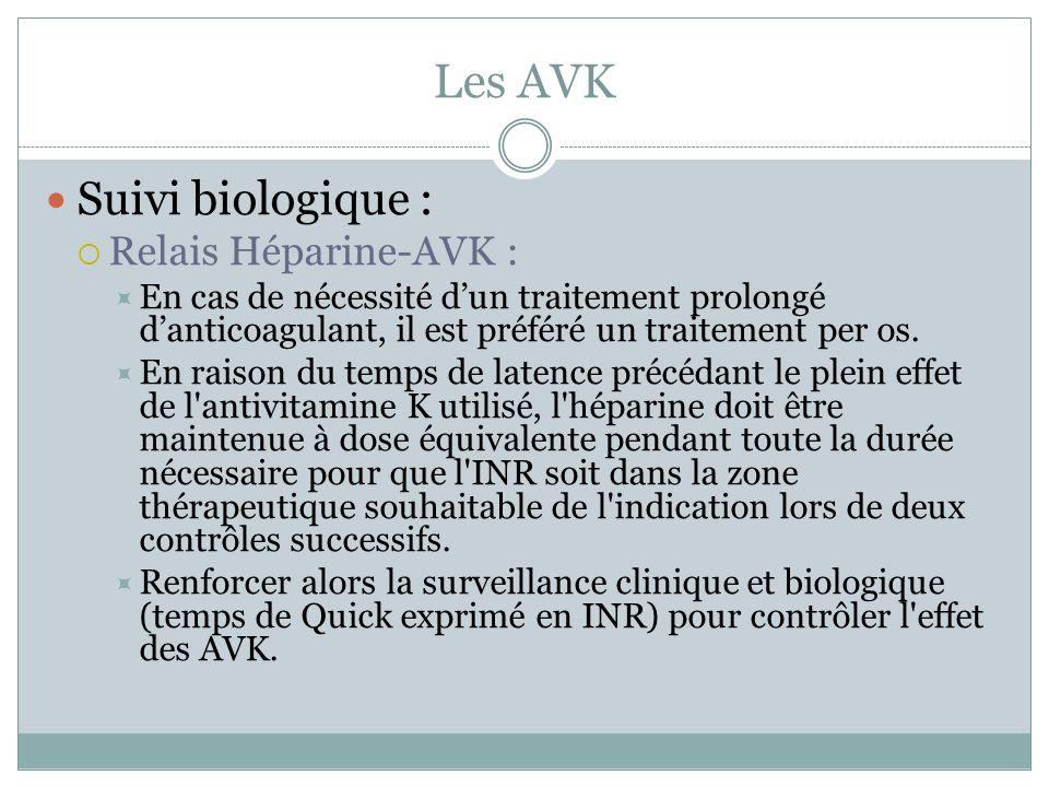 Les AVK Suivi biologique : Relais Héparine-AVK :