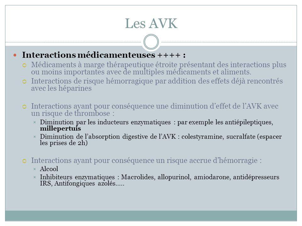 Les AVK Interactions médicamenteuses ++++ :