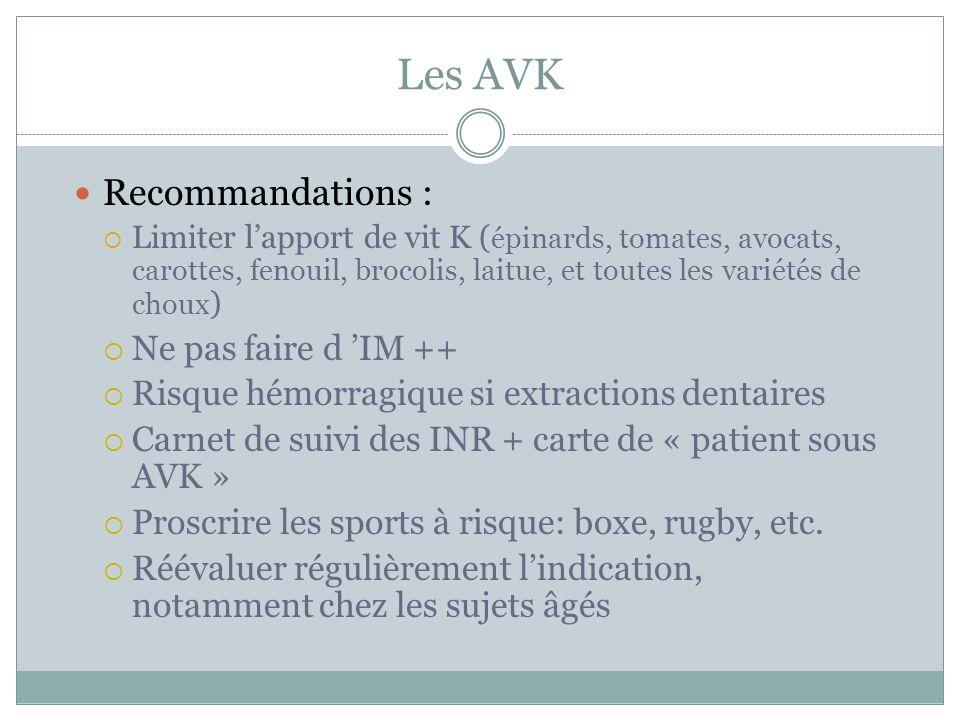 Les AVK Recommandations : Ne pas faire d 'IM ++