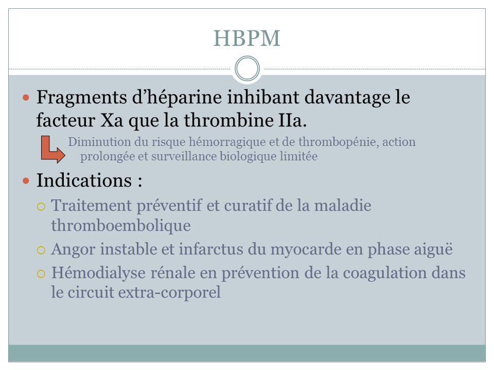 HBPM Fragments d'héparine inhibant davantage le facteur Xa que la thrombine IIa.