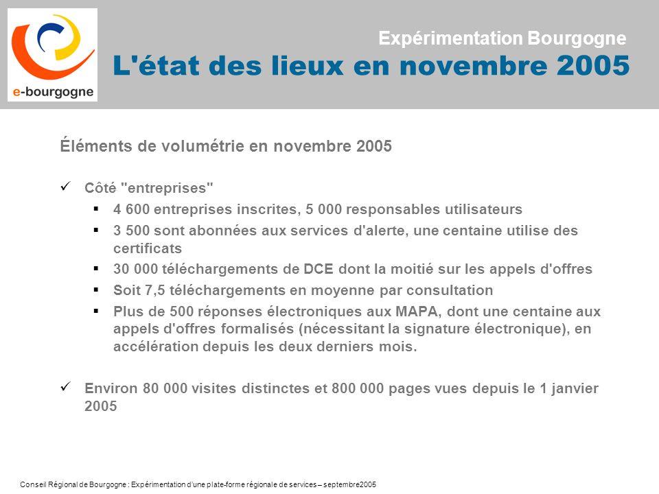 Expérimentation Bourgogne L état des lieux en novembre 2005