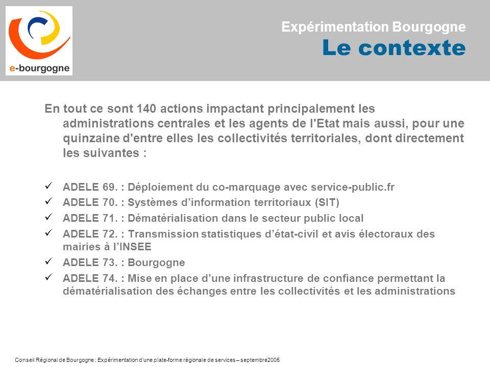 Expérimentation Bourgogne Le contexte