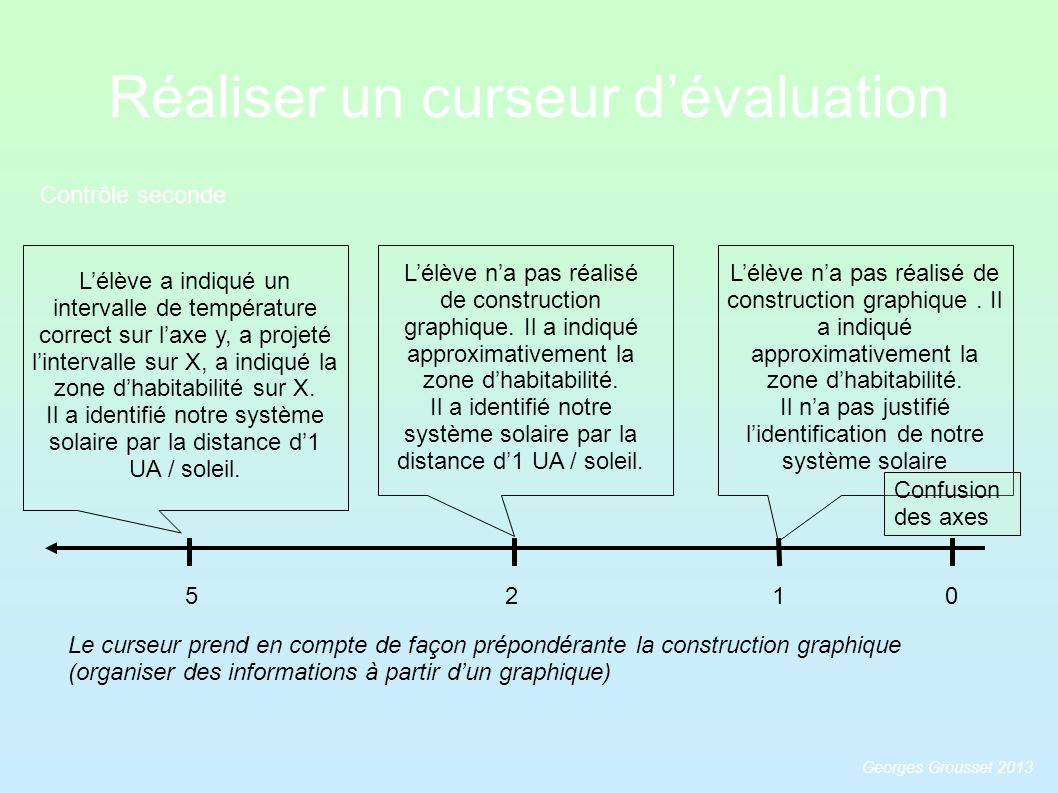 Réaliser un curseur d'évaluation