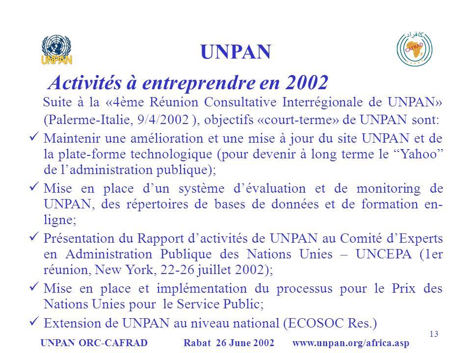 Activités à entreprendre en 2002