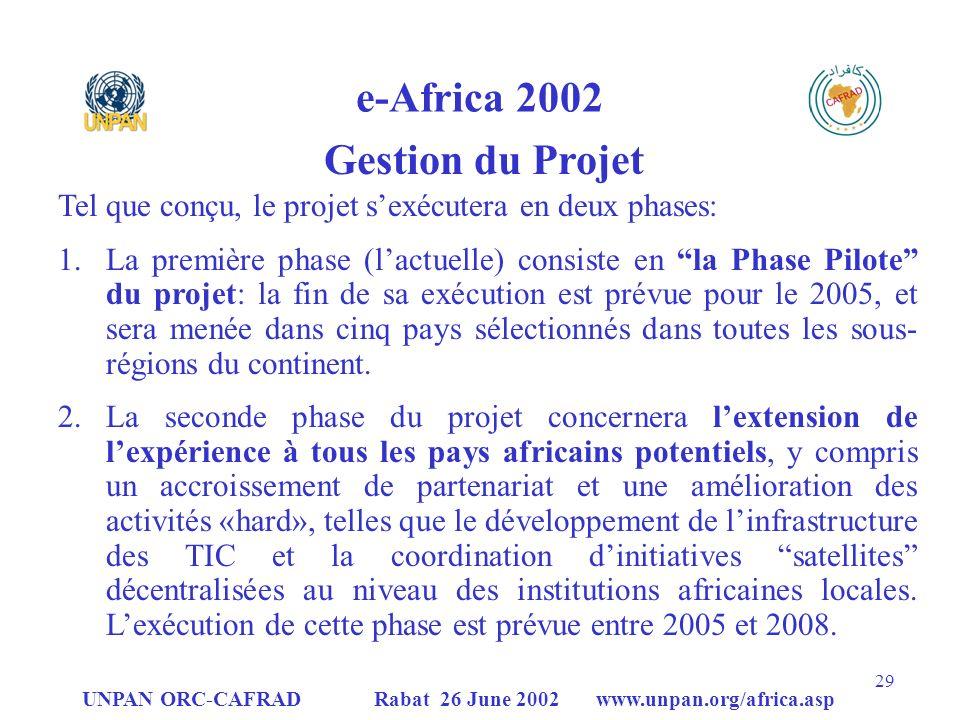 e-Africa 2002 Gestion du Projet
