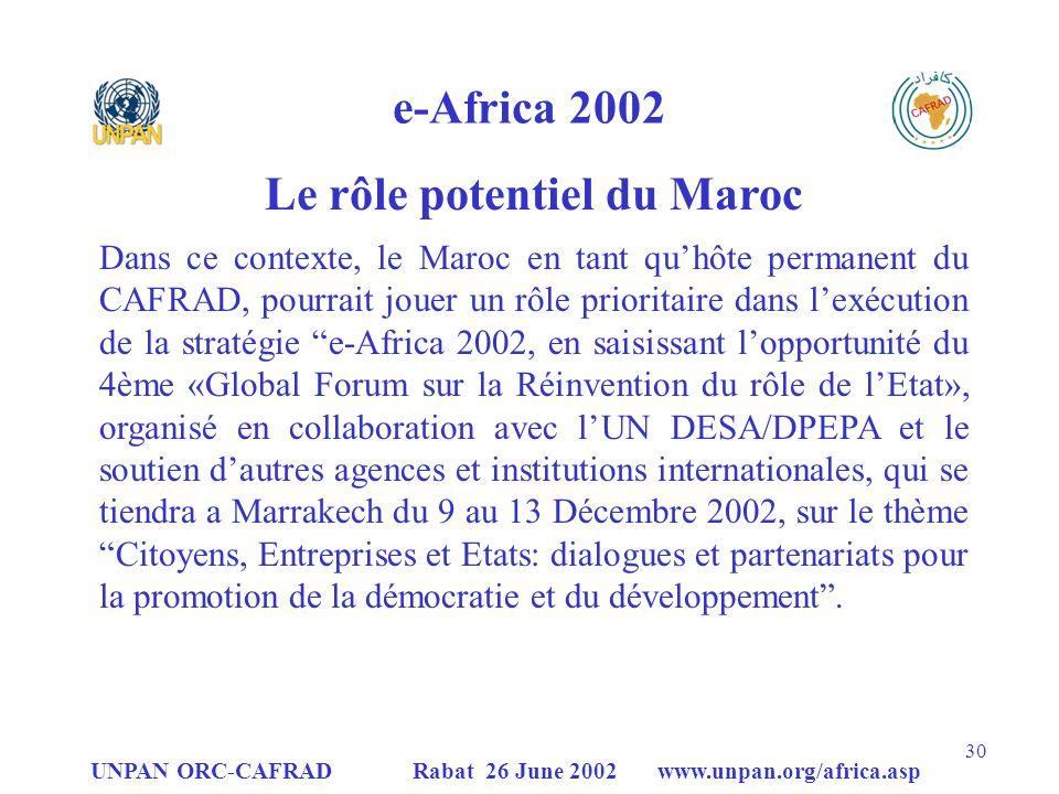 Le rôle potentiel du Maroc