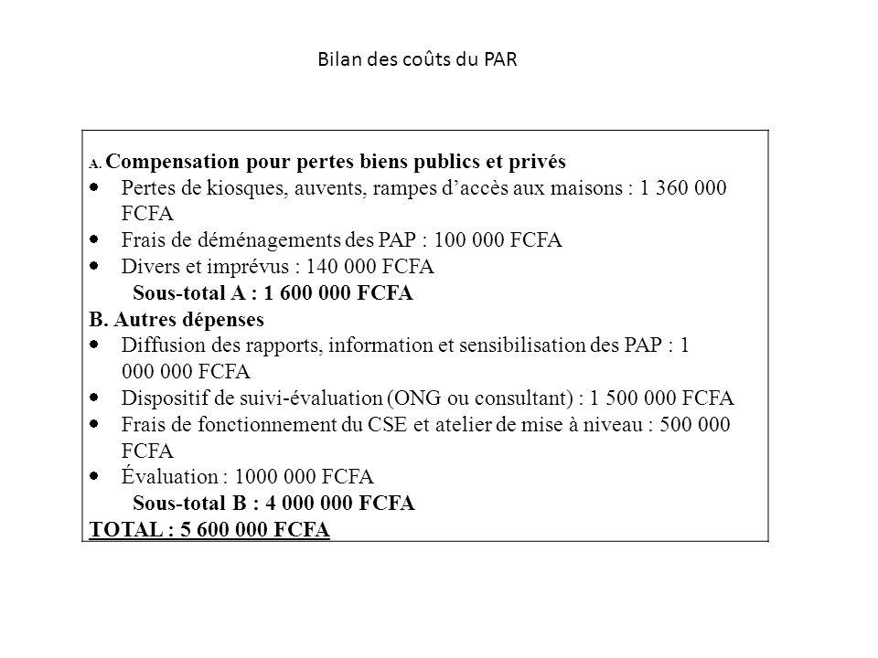 Frais de déménagements des PAP : 100 000 FCFA