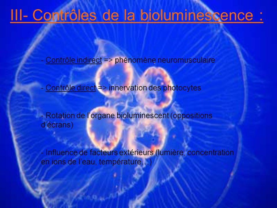III- Contrôles de la bioluminescence :