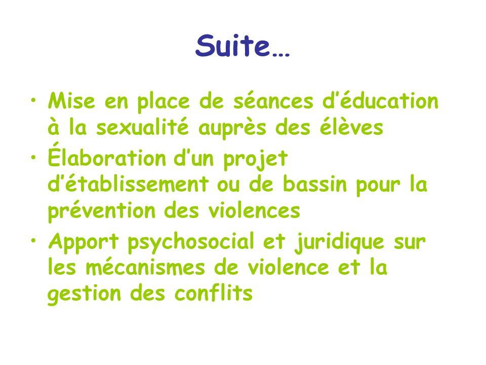 Suite… Mise en place de séances d'éducation à la sexualité auprès des élèves.