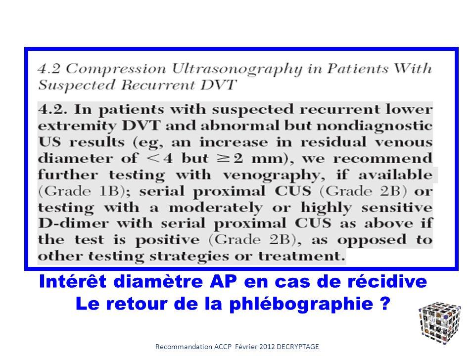 Intérêt diamètre AP en cas de récidive Le retour de la phlébographie