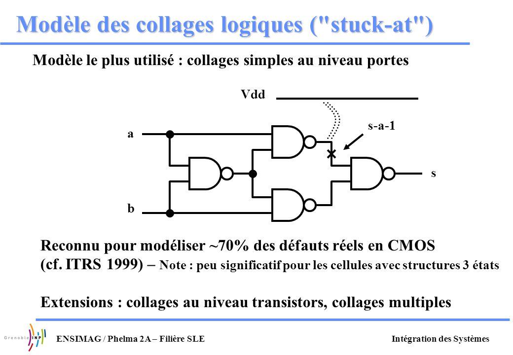 Modèle des collages logiques ( stuck-at )