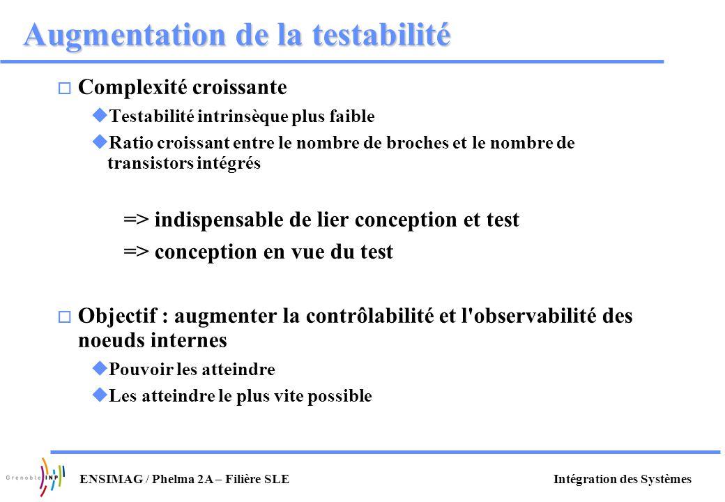 Augmentation de la testabilité