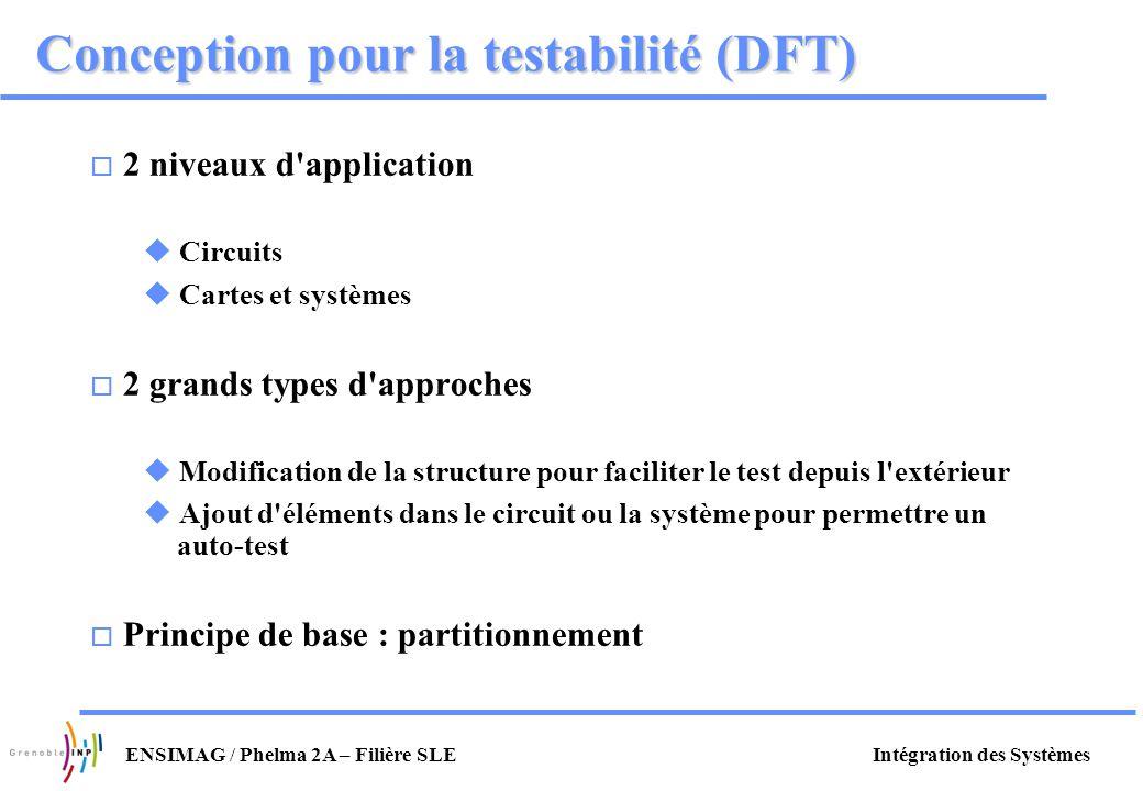 Conception pour la testabilité (DFT)