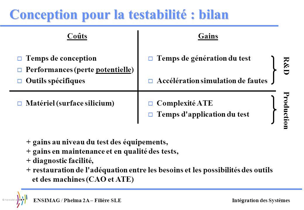Conception pour la testabilité : bilan
