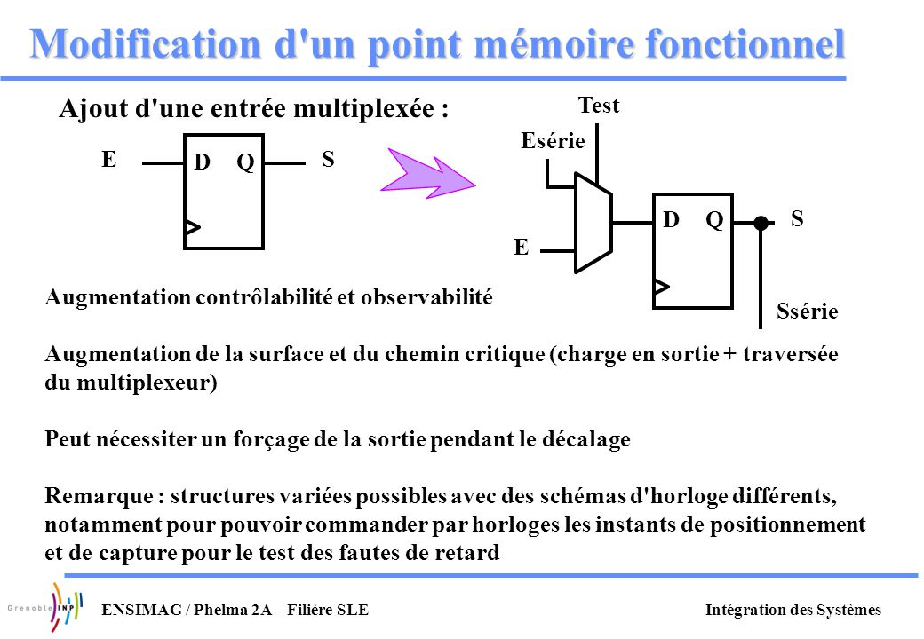 Modification d un point mémoire fonctionnel