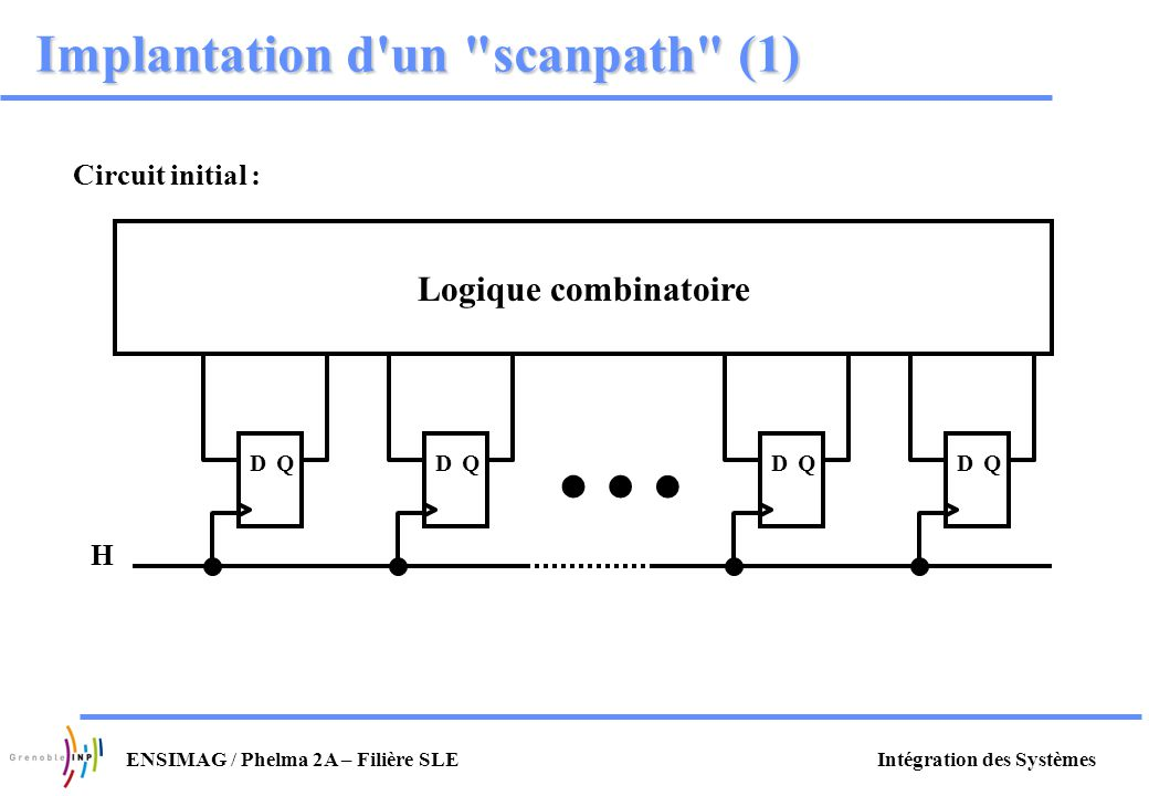 Implantation d un scanpath (1)