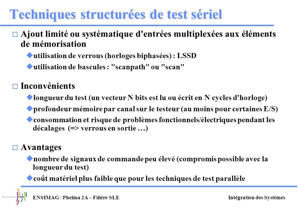 Techniques structurées de test sériel
