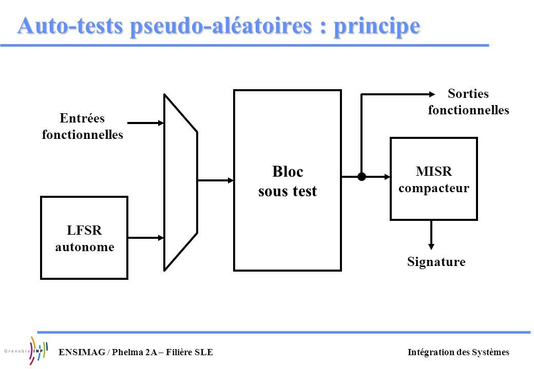 Auto-tests pseudo-aléatoires : principe