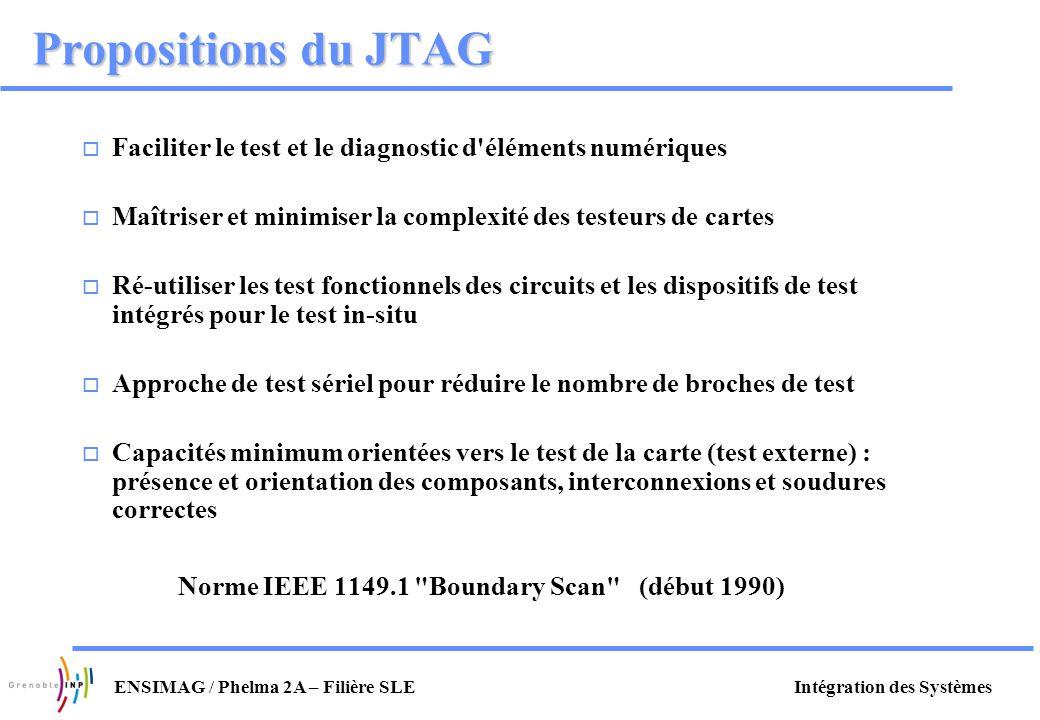 Propositions du JTAG Faciliter le test et le diagnostic d éléments numériques. Maîtriser et minimiser la complexité des testeurs de cartes.