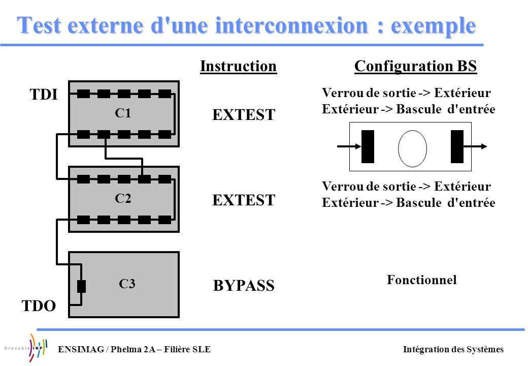 Test externe d une interconnexion : exemple