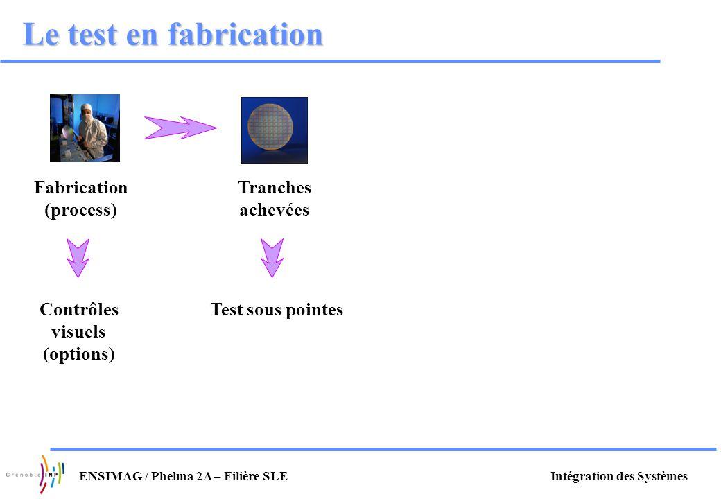 Le test en fabrication Tranches achevées Test sous pointes Fabrication