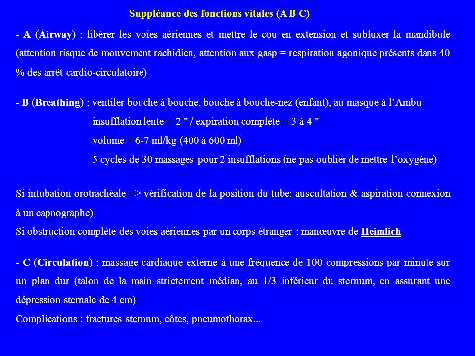 Suppléance des fonctions vitales (A B C)